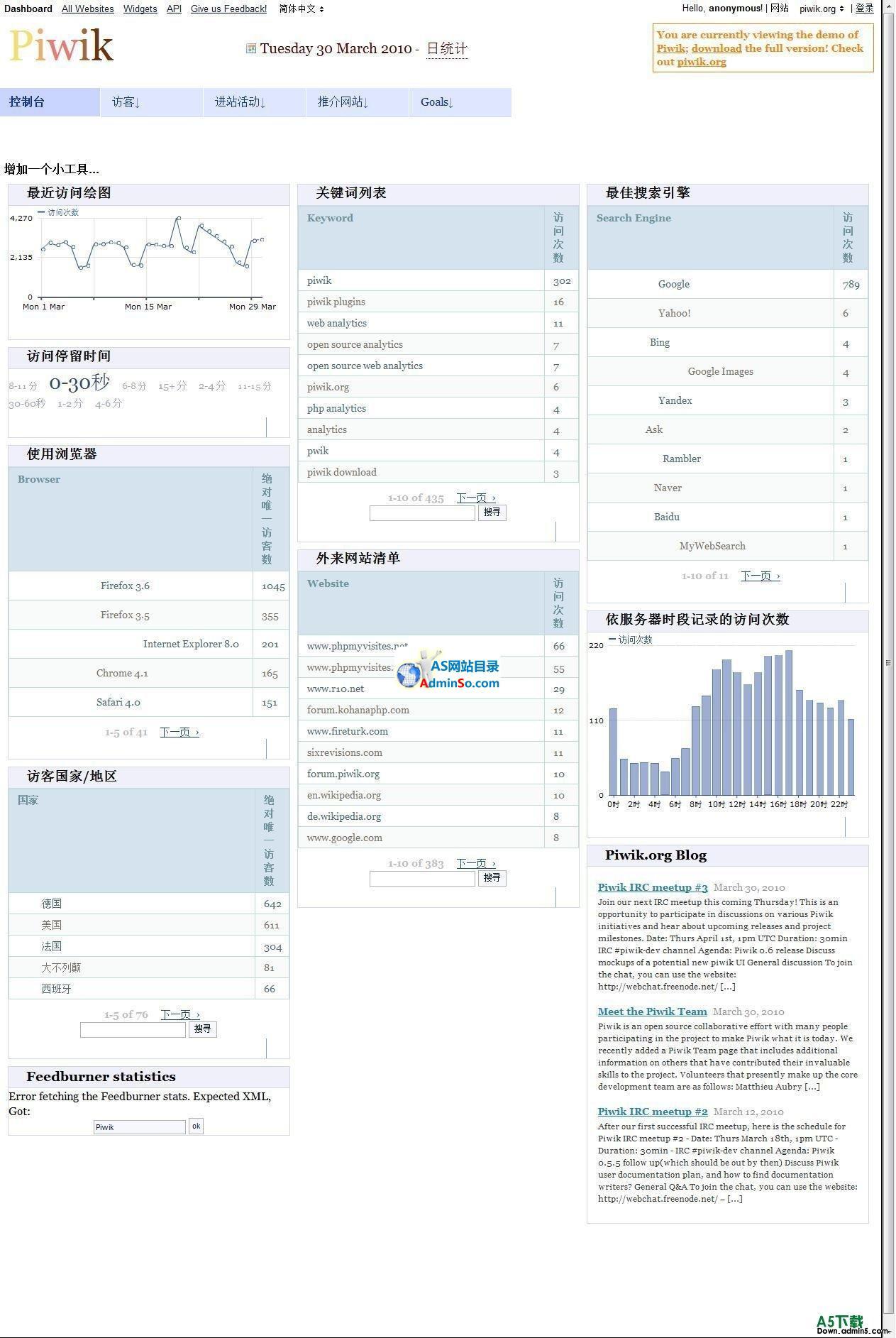 Piwik 网站统计系统