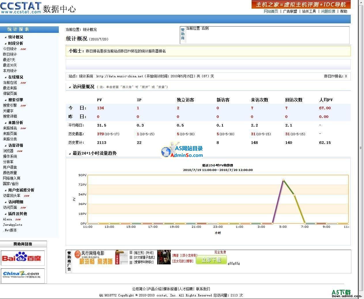 CCSTAT多用户流量统计系统