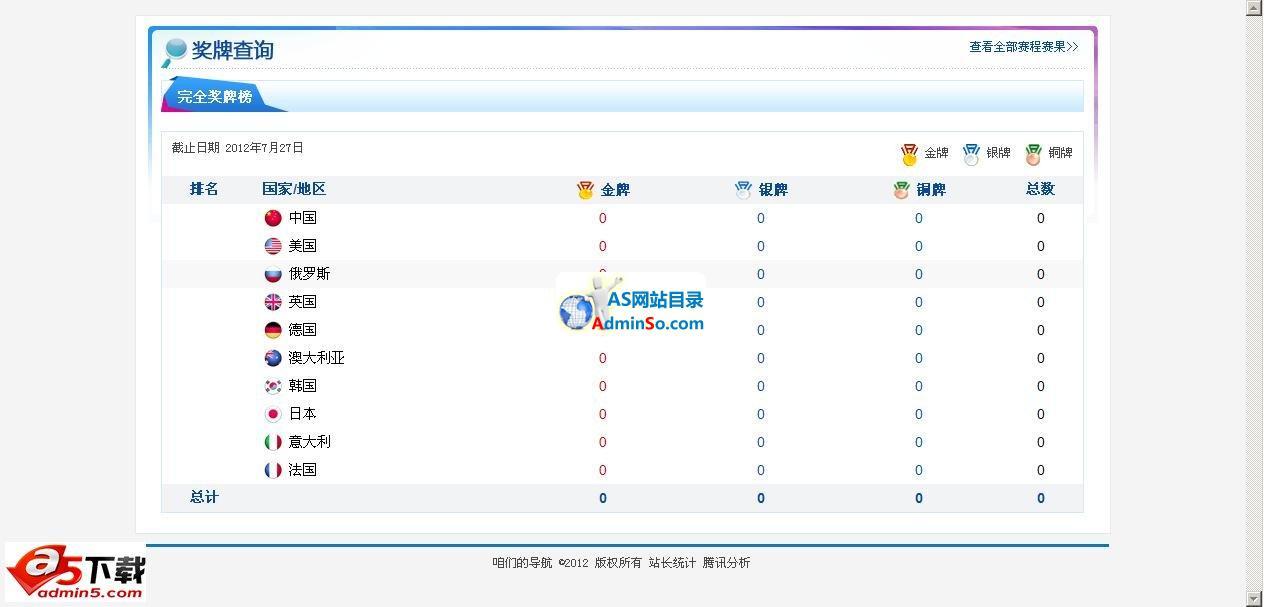 2012奥运奖牌榜小偷