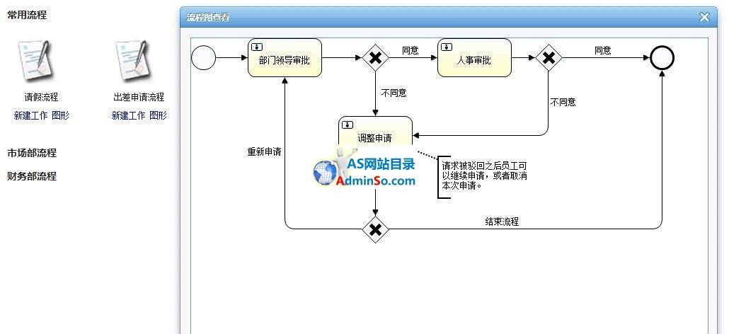 政企信息管理系统